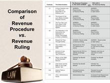 Ponzi Scheme Tax Loss Presentation