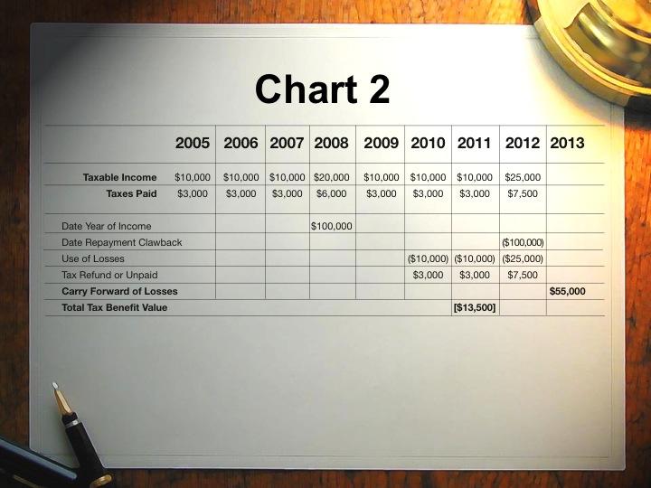 Slide15_chart2